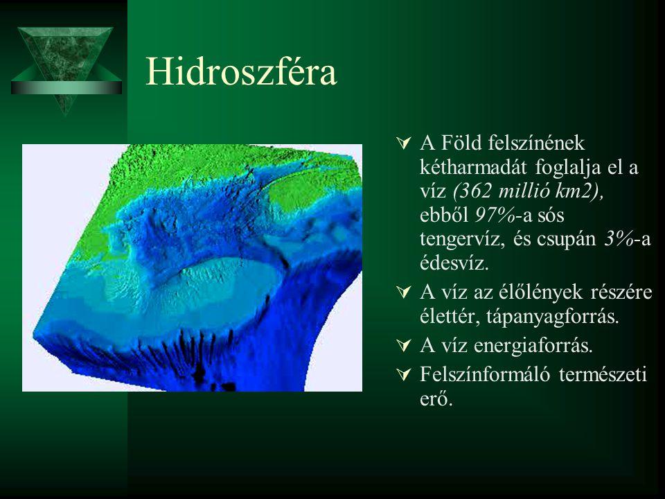 Hidroszféra  A Föld felszínének kétharmadát foglalja el a víz (362 millió km2), ebből 97%-a sós tengervíz, és csupán 3%-a édesvíz.  A víz az élőlény