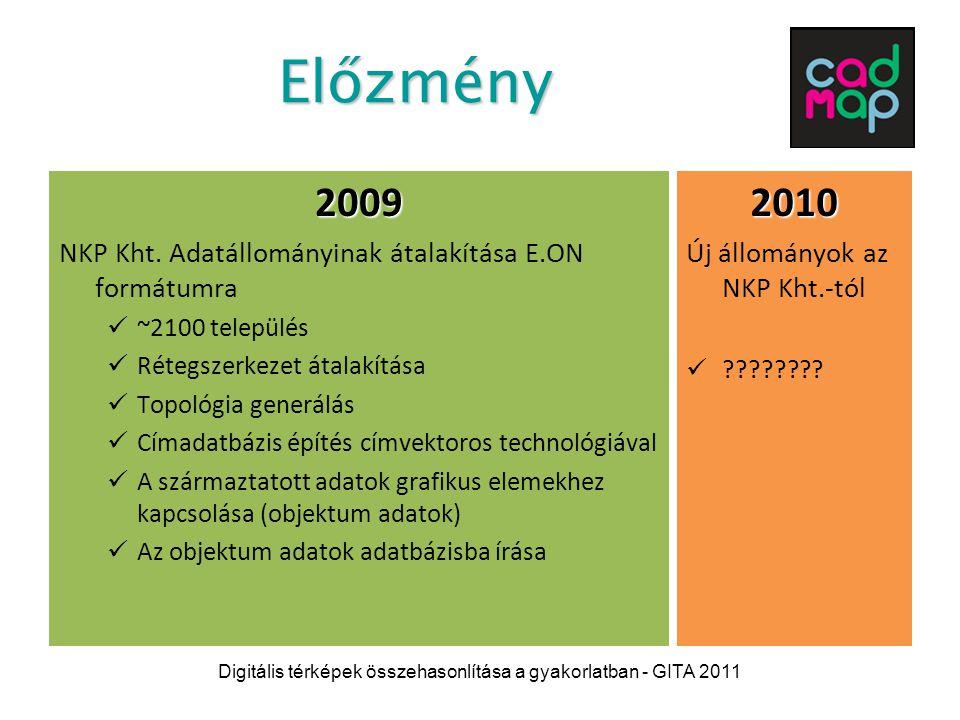 Digitális térképek összehasonlítása a gyakorlatban - GITA 2011 A technológia ismertetése Régi és új állományok közötti különbség képzése Új adatok érkezése Adatfrissítés csak a megváltozott objektumokon