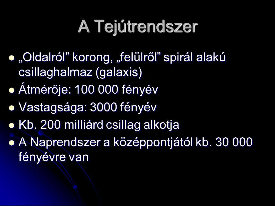 """A Tejútrendszer  """"Oldalról"""" korong, """"felülről"""" spirál alakú csillaghalmaz (galaxis)  Átmérője: 100 000 fényév  Vastagsága: 3000 fényév  Kb. 200 mi"""