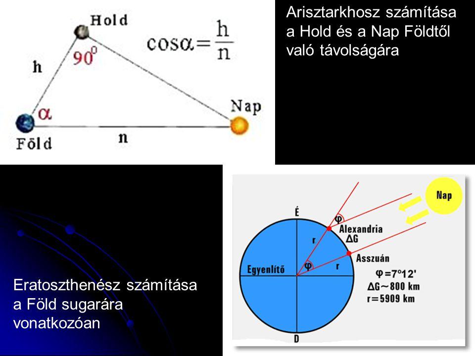 Arisztarkhosz számítása a Hold és a Nap Földtől való távolságára Eratoszthenész számítása a Föld sugarára vonatkozóan