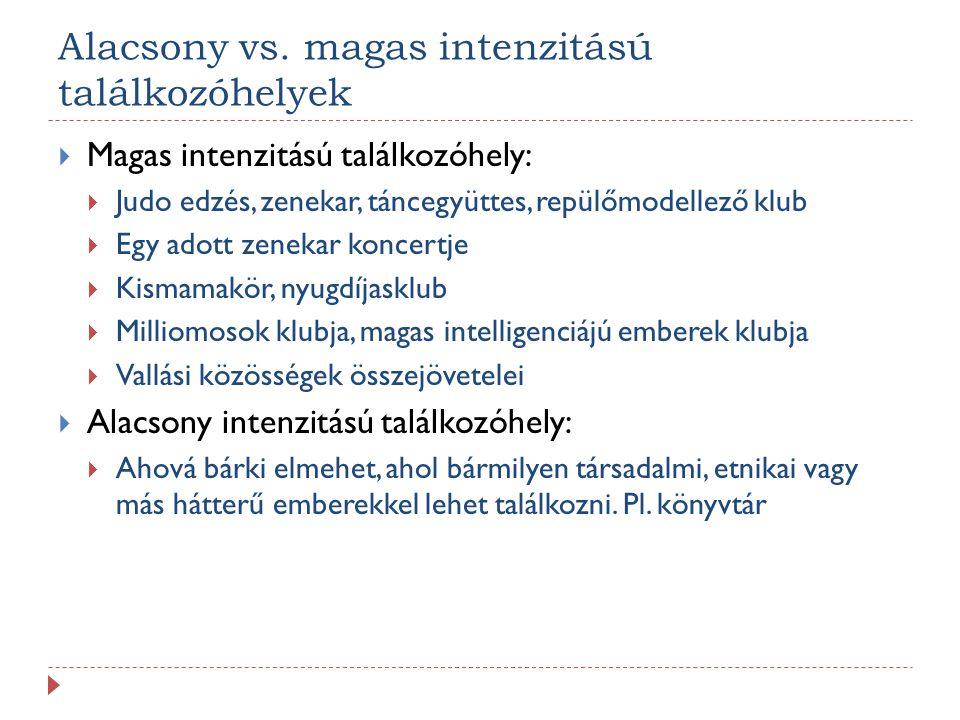 Alacsony vs. magas intenzitású találkozóhelyek  Magas intenzitású találkozóhely:  Judo edzés, zenekar, táncegyüttes, repülőmodellező klub  Egy adot