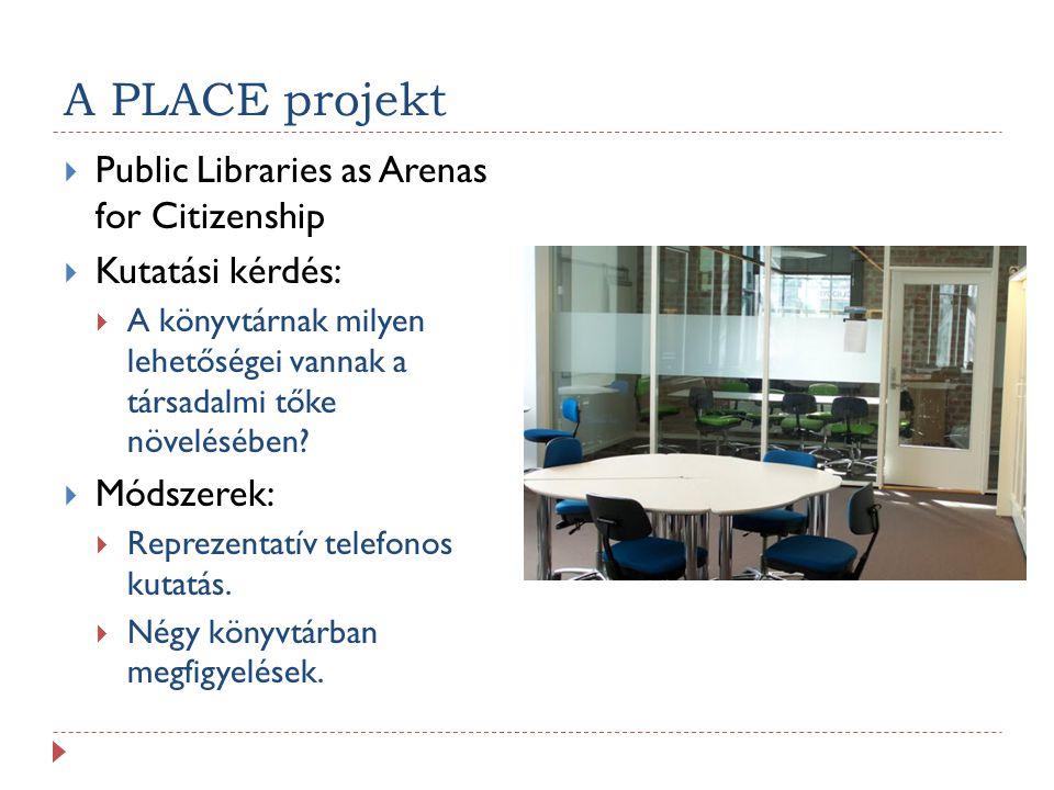 A PLACE projekt  Public Libraries as Arenas for Citizenship  Kutatási kérdés:  A könyvtárnak milyen lehetőségei vannak a társadalmi tőke növelésébe