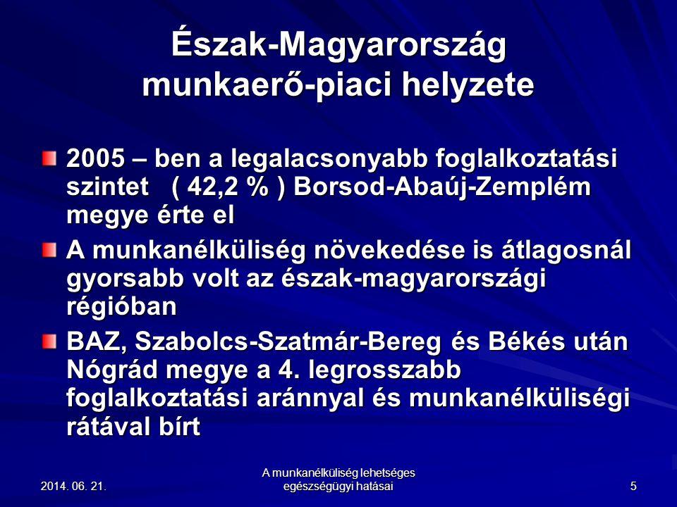 2014. 06. 21.2014. 06. 21.2014. 06. 21. A munkanélküliség lehetséges egészségügyi hatásai 5 Észak-Magyarország munkaerő-piaci helyzete 2005 – ben a le