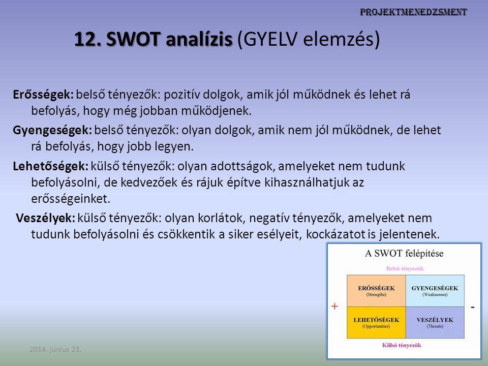 Projektmenedzsment 12. SWOT analízis 12. SWOT analízis (GYELV elemzés) Erősségek: belső tényezők: pozitív dolgok, amik jól működnek és lehet rá befoly