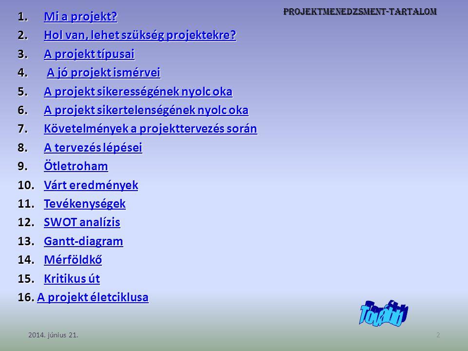 Projektmenedzsment-tartalom 1.Mi a projekt? Mi a projekt?Mi a projekt? 2.Hol van, lehet szükség projektekre? Hol van, lehet szükség projektekre?Hol va