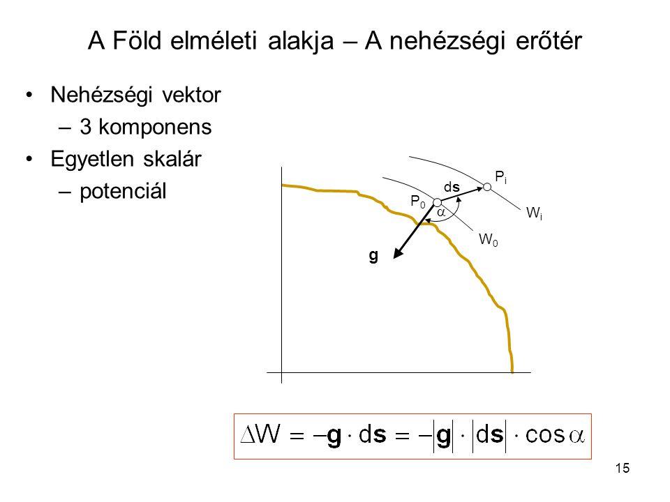 15 A Föld elméleti alakja – A nehézségi erőtér •Nehézségi vektor –3 komponens •Egyetlen skalár –potenciál g P0P0 PiPi W0W0 WiWi dsds 