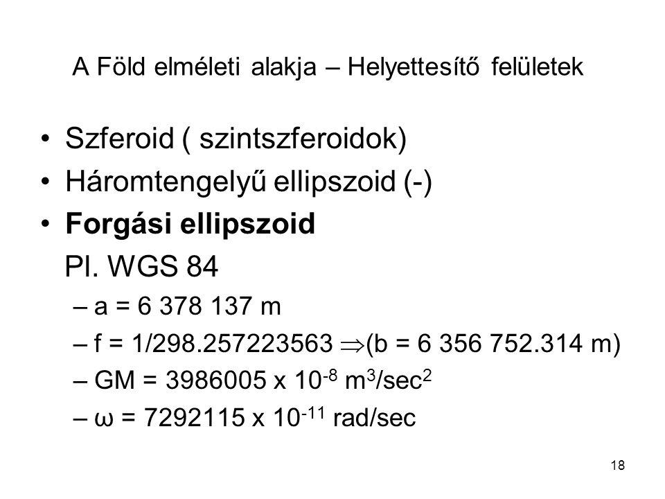 18 A Föld elméleti alakja – Helyettesítő felületek •Szferoid ( szintszferoidok) •Háromtengelyű ellipszoid (-) •Forgási ellipszoid Pl. WGS 84 –a = 6 37