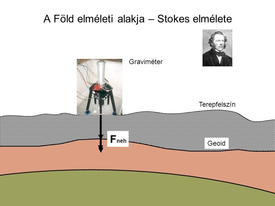 7 A Föld elméleti alakja – Stokes elmélete Terepfelszín Geoid F neh Graviméter