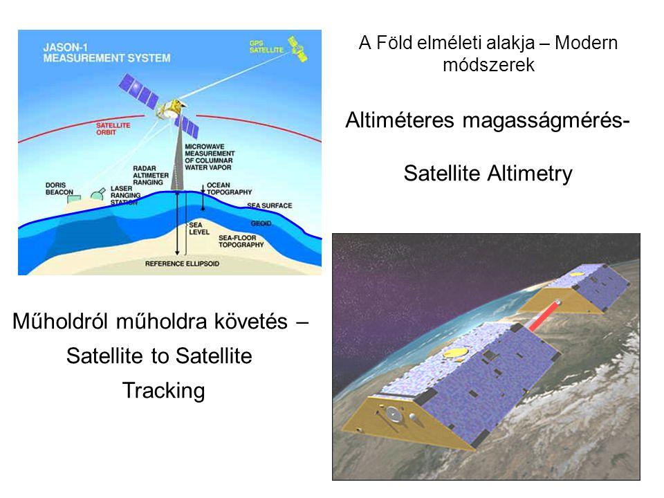 9 Altiméteres magasságmérés- Satellite Altimetry Műholdról műholdra követés – Satellite to Satellite Tracking A Föld elméleti alakja – Modern módszere