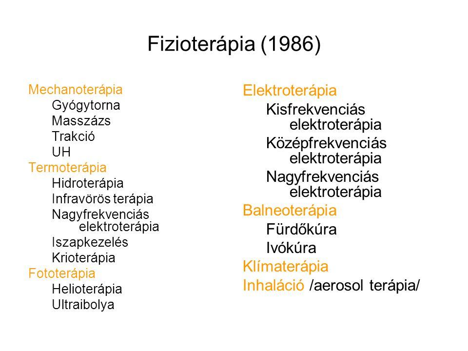 Fizioterápia (1986) Mechanoterápia Gyógytorna Masszázs Trakció UH Termoterápia Hidroterápia Infravörös terápia Nagyfrekvenciás elektroterápia Iszapkez