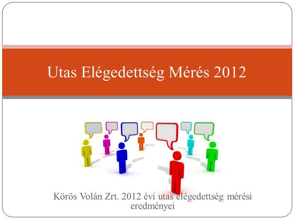 Körös Volán Zrt. 2012 évi utas elégedettség mérési eredményei Utas Elégedettség Mérés 2012