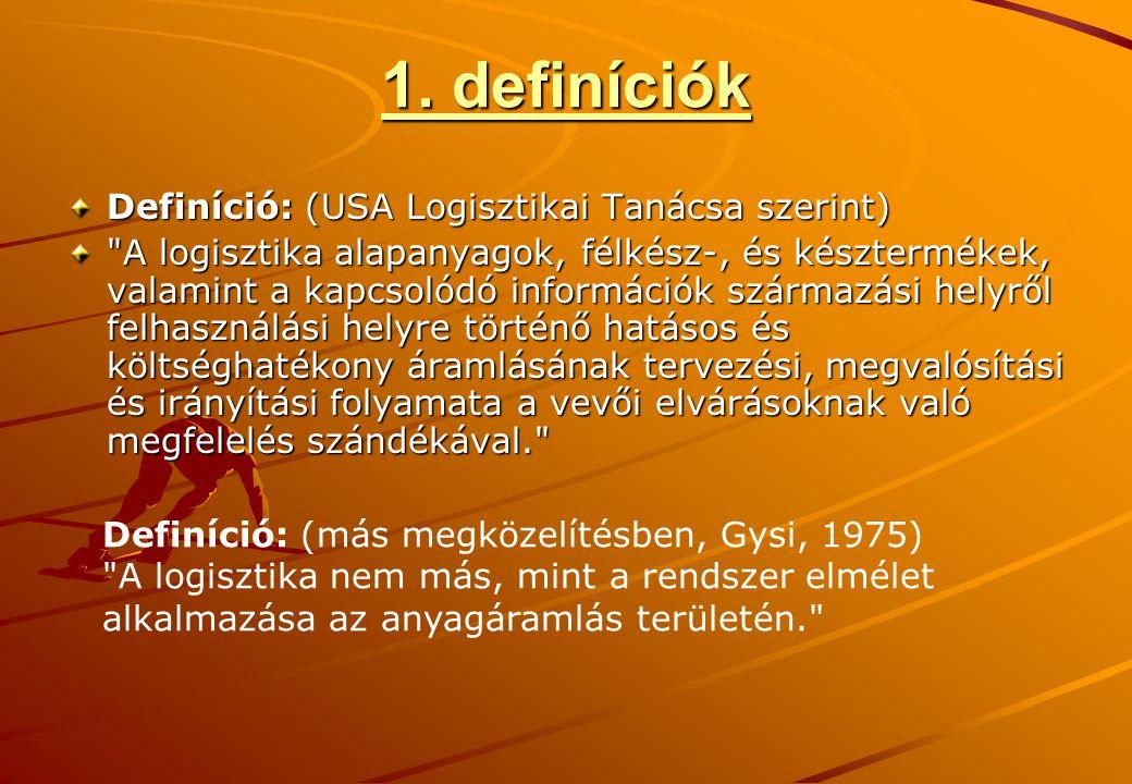 1. definíciók Definíció: (USA Logisztikai Tanácsa szerint)