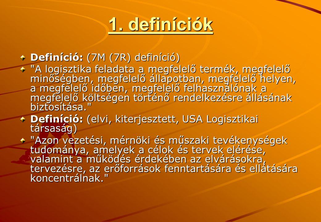 1. definíciók Definíció: (7M (7R) definíció)