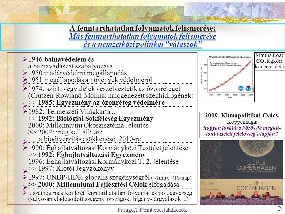 Faragó,T:Fennt.cúcstalálkozók 6 Egyes fenntarthatatlan folyamatok felismerése: és a nemzetközi politikai válaszok - következtetések, tanulságok -  Nemzetközi környezeti és szociális hatások: 18-19.