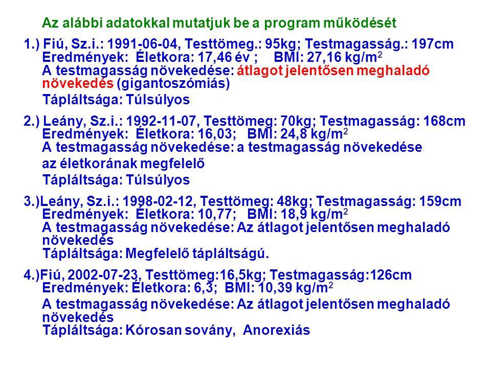 Az alábbi adatokkal mutatjuk be a program működését 1.) Fiú, Sz.i.: 1991-06-04, Testtömeg.: 95kg; Testmagasság.: 197cm Eredmények: Életkora: 17,46 év