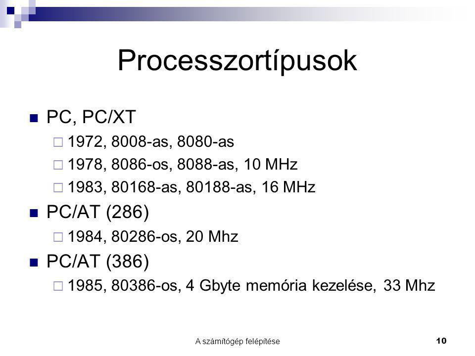 A számítógép felépítése10 Processzortípusok  PC, PC/XT  1972, 8008-as, 8080-as  1978, 8086-os, 8088-as, 10 MHz  1983, 80168-as, 80188-as, 16 MHz  PC/AT (286)  1984, 80286-os, 20 Mhz  PC/AT (386)  1985, 80386-os, 4 Gbyte memória kezelése, 33 Mhz