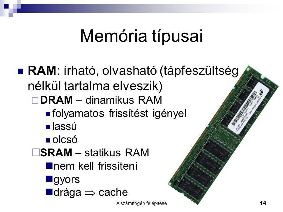 A számítógép felépítése14 Memória típusai  RAM: írható, olvasható (tápfeszültség nélkül tartalma elveszik)  DRAM – dinamikus RAM  folyamatos frissítést igényel  lassú  olcsó  SRAM – statikus RAM  nem kell frissíteni  gyors  drága  cache