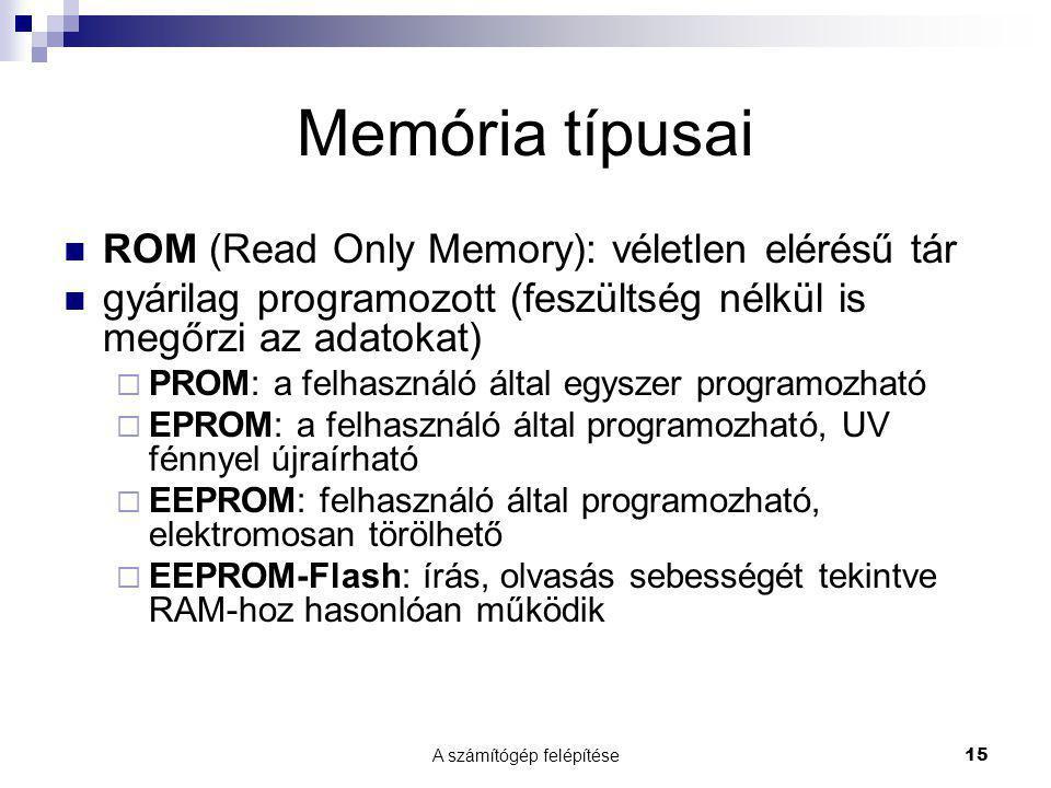 A számítógép felépítése15 Memória típusai  ROM (Read Only Memory): véletlen elérésű tár  gyárilag programozott (feszültség nélkül is megőrzi az adatokat)  PROM: a felhasználó által egyszer programozható  EPROM: a felhasználó által programozható, UV fénnyel újraírható  EEPROM: felhasználó által programozható, elektromosan törölhető  EEPROM-Flash: írás, olvasás sebességét tekintve RAM-hoz hasonlóan működik