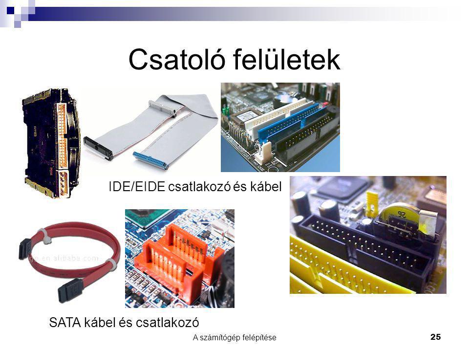 A számítógép felépítése25 Csatoló felületek SATA kábel és csatlakozó IDE/EIDE csatlakozó és kábel