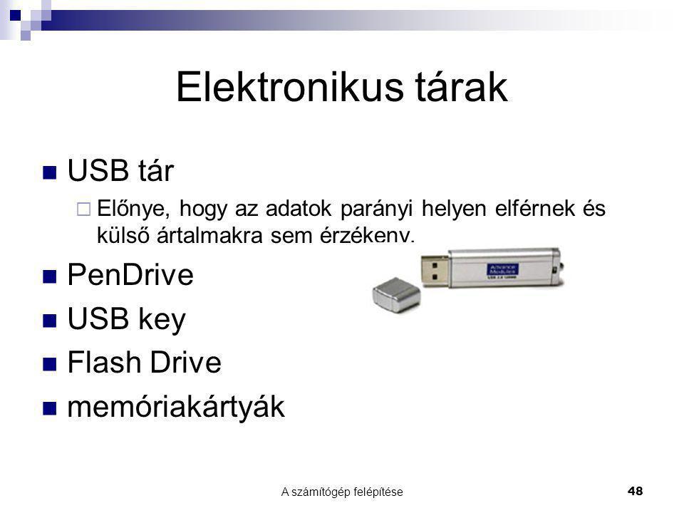 A számítógép felépítése48 Elektronikus tárak  USB tár  Előnye, hogy az adatok parányi helyen elférnek és külső ártalmakra sem érzékeny.  PenDrive 