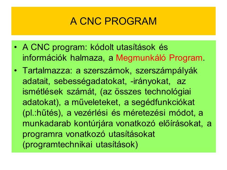 A CNC PROGRAM •A CNC program: kódolt utasítások és információk halmaza, a Megmunkáló Program. •Tartalmazza: a szerszámok, szerszámpályák adatait, sebe