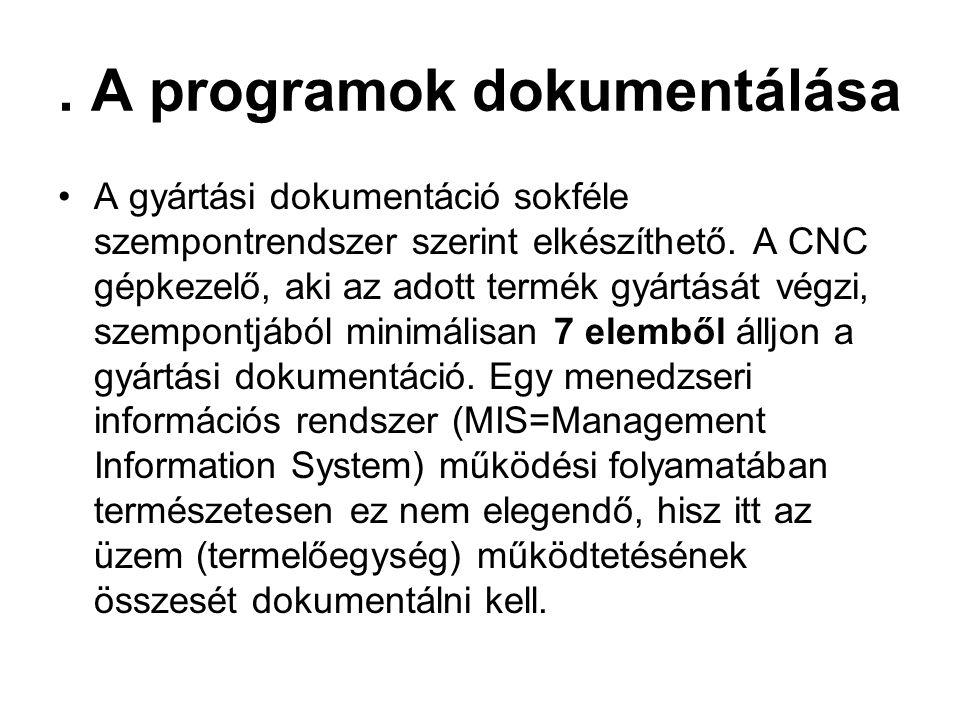 . A programok dokumentálása •A gyártási dokumentáció sokféle szempontrendszer szerint elkészíthető. A CNC gépkezelő, aki az adott termék gyártását vég