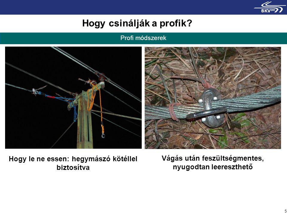 16 Köszönjük figyelmüket Légtápkábel lopások és következményeik a BKV Zrt.