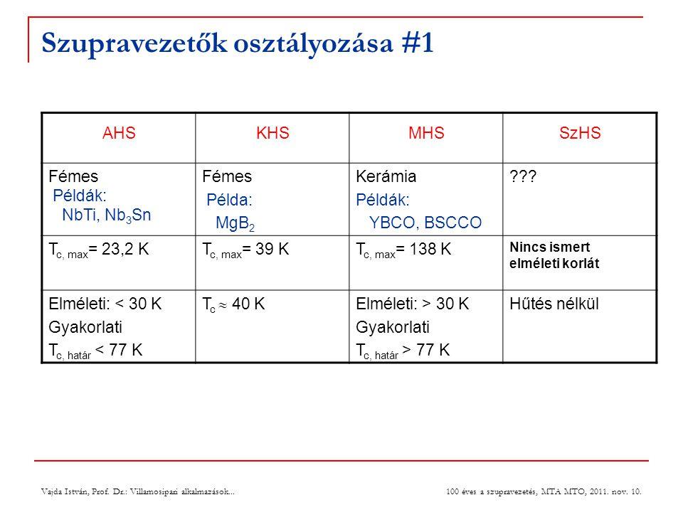 Vajda István, Prof. Dr.: Villamosipari alkalmazások... 100 éves a szupravezetés, MTA MTO, 2011. nov. 10. Szupravezetők osztályozása #1 AHSKHSMHSSzHS F