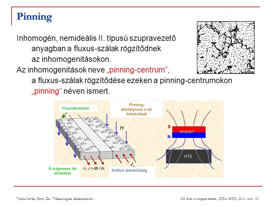 Vajda István, Prof. Dr.: Villamosipari alkalmazások... 100 éves a szupravezetés, MTA MTO, 2011. nov. 10. Pinning Inhomogén, nemideális II. típusú szup