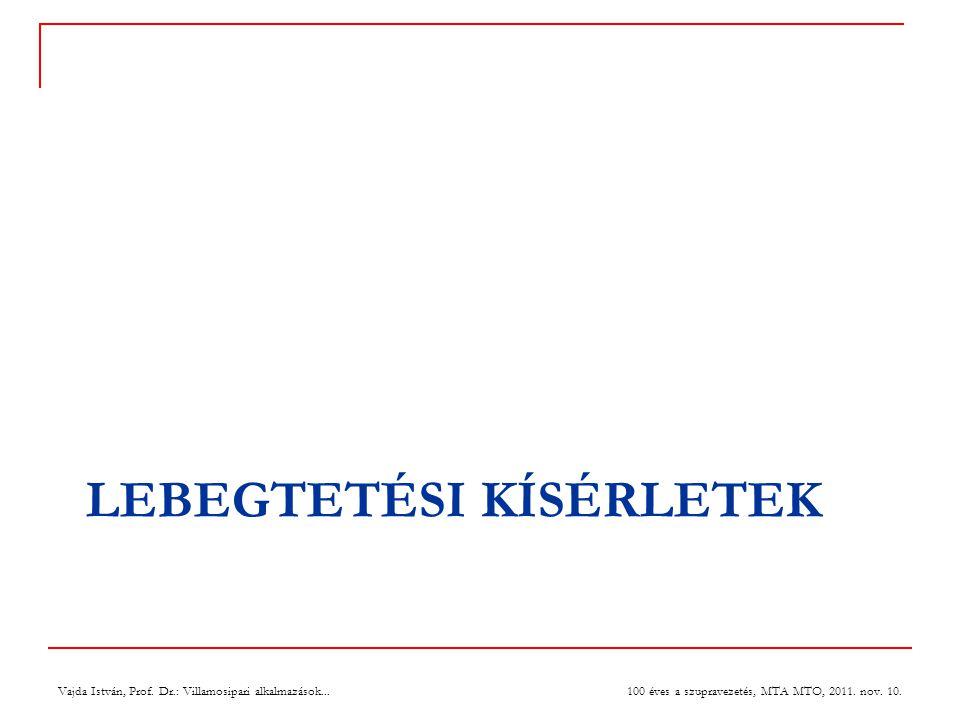 LEBEGTETÉSI KÍSÉRLETEK Vajda István, Prof. Dr.: Villamosipari alkalmazások... 100 éves a szupravezetés, MTA MTO, 2011. nov. 10.