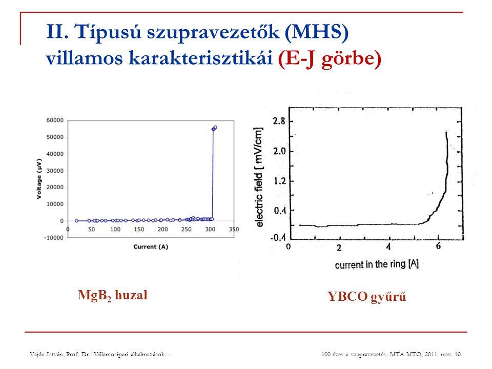 Vajda István, Prof. Dr.: Villamosipari alkalmazások... 100 éves a szupravezetés, MTA MTO, 2011. nov. 10. II. Típusú szupravezetők (MHS) villamos karak