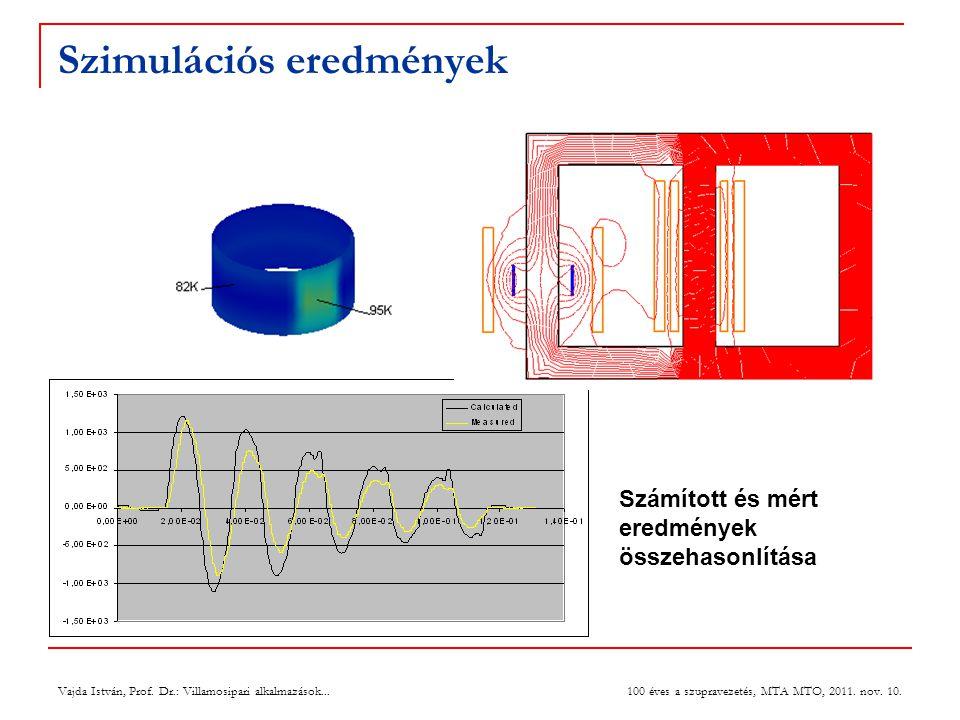 Szimulációs eredmények Számított és mért eredmények összehasonlítása Vajda István, Prof.