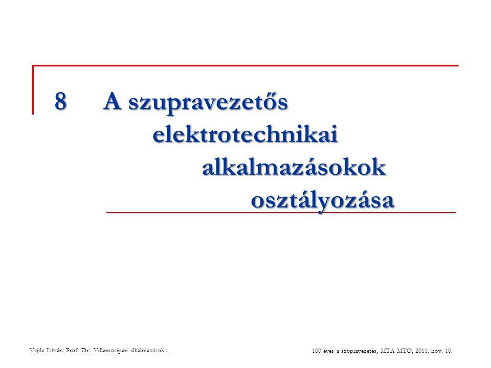 Vajda István, Prof. Dr.: Villamosipari alkalmazások... 100 éves a szupravezetés, MTA MTO, 2011. nov. 10. 8A szupravezetős elektrotechnikai alkalmazáso