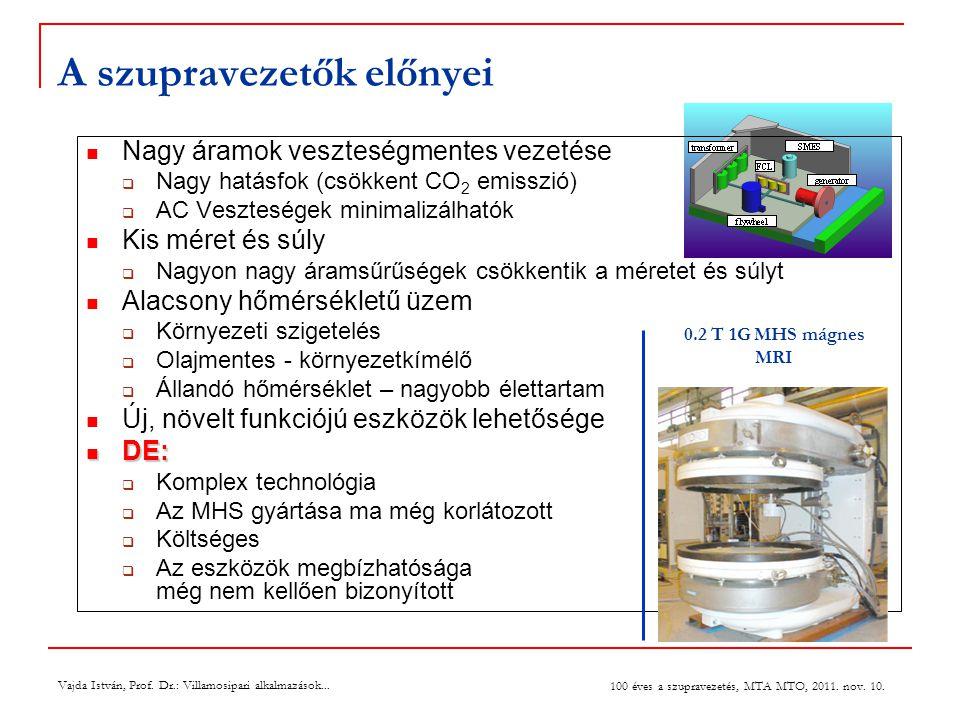 A szupravezetők előnyei  Nagy áramok veszteségmentes vezetése  Nagy hatásfok (csökkent CO 2 emisszió)  AC Veszteségek minimalizálhatók  Kis méret