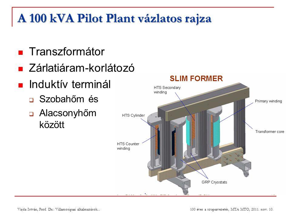 A 100 kVA Pilot Plant vázlatos rajza  Transzformátor  Zárlatiáram-korlátozó  Induktív terminál  Szobahőm és  Alacsonyhőm között Vajda István, Pro