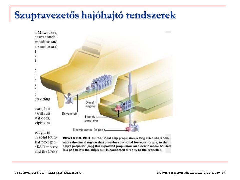 Szupravezetős hajóhajtó rendszerek Vajda István, Prof. Dr.: Villamosipari alkalmazások... 100 éves a szupravezetés, MTA MTO, 2011. nov. 10.