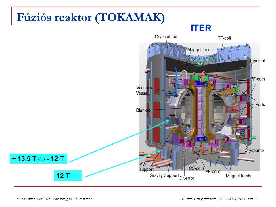 Vajda István, Prof. Dr.: Villamosipari alkalmazások... 100 éves a szupravezetés, MTA MTO, 2011. nov. 10. + 13,5 T  - 12 T 12 T Fúziós reaktor (TOKAMA