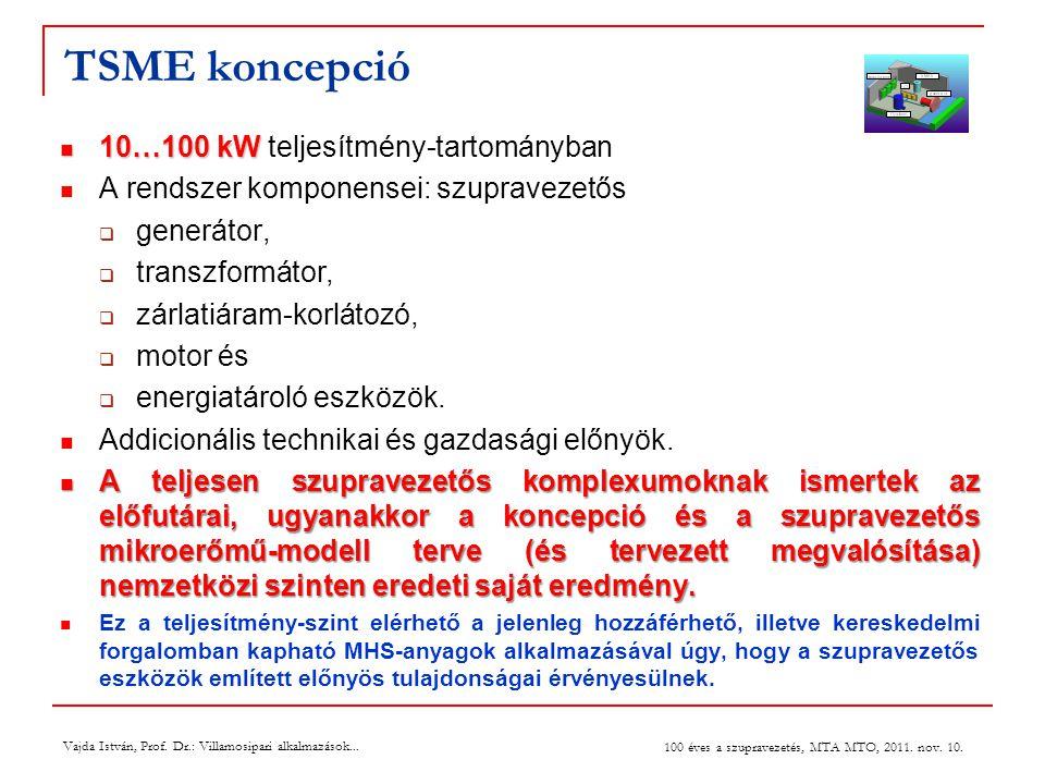 TSME koncepció  10…100 kW  10…100 kW teljesítmény-tartományban  A rendszer komponensei: szupravezetős  generátor,  transzformátor,  zárlatiáram-korlátozó,  motor és  energiatároló eszközök.