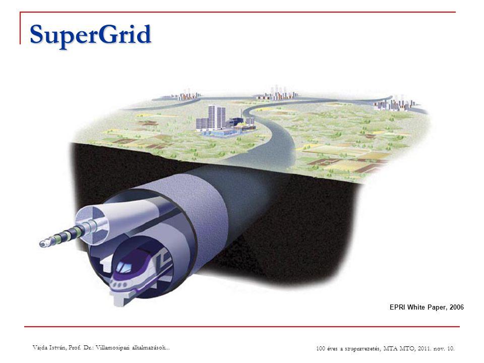 SuperGrid EPRI White Paper, 2006 Vajda István, Prof.