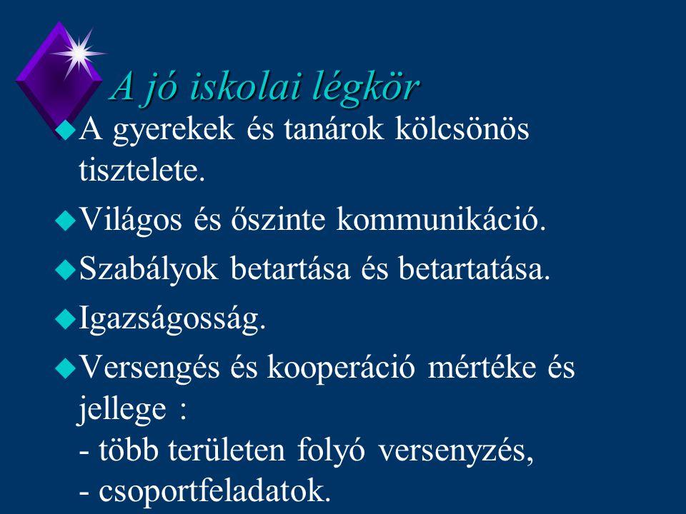 A jó iskolai légkör u A gyerekek és tanárok kölcsönös tisztelete. u Világos és őszinte kommunikáció. u Szabályok betartása és betartatása. u Igazságos
