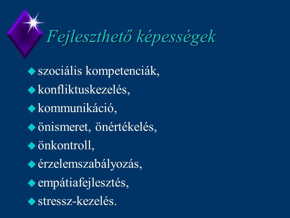 Fejleszthető képességek u szociális kompetenciák, u konfliktuskezelés, u kommunikáció, u önismeret, önértékelés, u önkontroll, u érzelemszabályozás, u