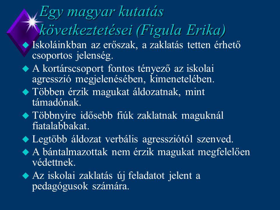 Egy magyar kutatás következtetései (Figula Erika) u Iskoláinkban az erőszak, a zaklatás tetten érhető csoportos jelenség. u A kortárscsoport fontos té