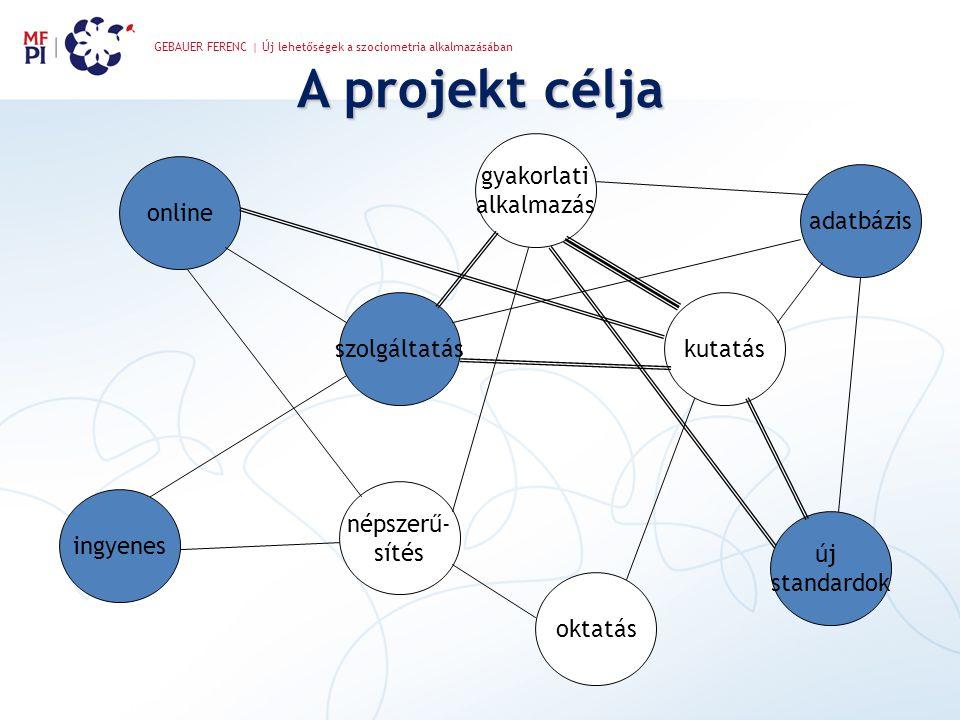 GEBAUER FERENC | Új lehetőségek a szociometria alkalmazásában A projekt célja ingyenes online szolgáltatás népszerű- sítés gyakorlati alkalmazás kutat
