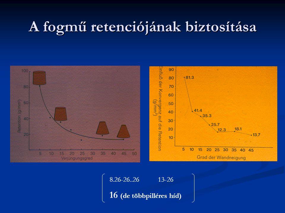 Ne károsítsa a pulpát, marginális parodontiumot - Preparáció közben keletkező hő elvezetése (55 fok felett maradandó fogbél károsodás, hűtés) - Szupragingivális preparáció