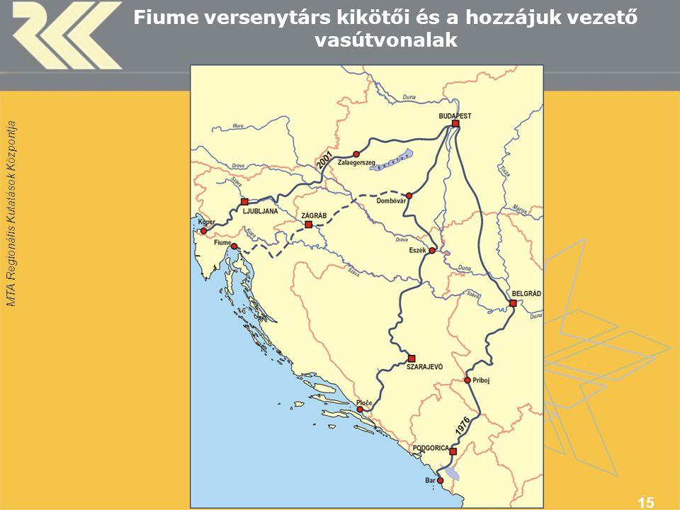 MTA Regionális Kutatások Központja Erdősi Ferenc • 2009 15 Fiume versenytárs kikötői és a hozzájuk vezető vasútvonalak
