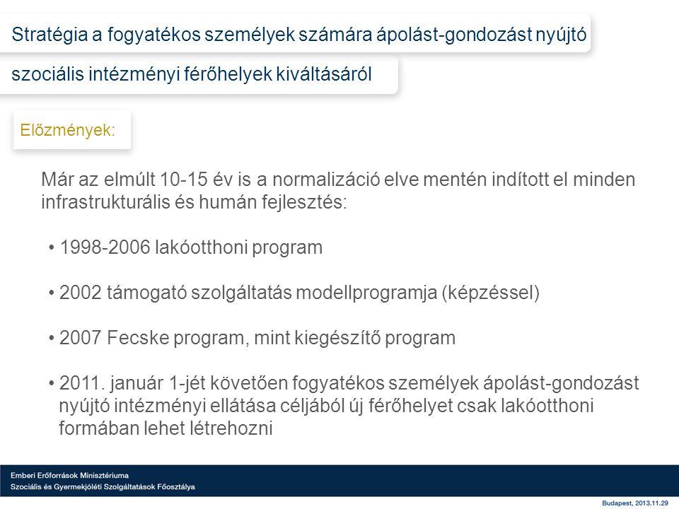 •TIOP 3.4.1.A pályázat nyertesei •2013.