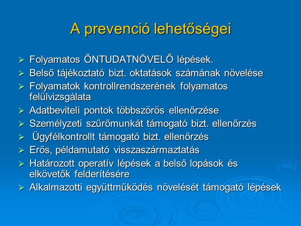 A prevenció lehetőségei  Folyamatos ŐNTUDATNÖVELŐ lépések.  Belső tájékoztató bizt. oktatások számának növelése  Folyamatok kontrollrendszerének fo