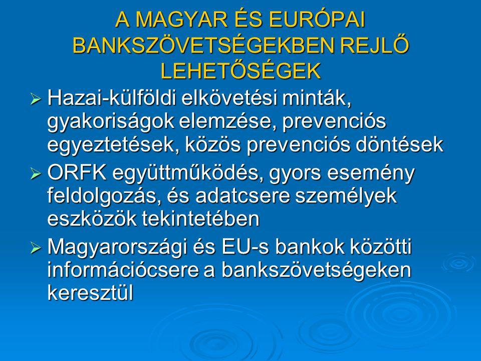 A MAGYAR ÉS EURÓPAI BANKSZÖVETSÉGEKBEN REJLŐ LEHETŐSÉGEK  Hazai-külföldi elkövetési minták, gyakoriságok elemzése, prevenciós egyeztetések, közös pre