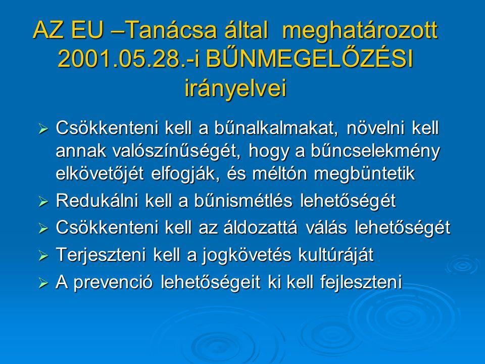 AZ EU –Tanácsa által meghatározott 2001.05.28.-i BŰNMEGELŐZÉSI irányelvei  Csökkenteni kell a bűnalkalmakat, növelni kell annak valószínűségét, hogy