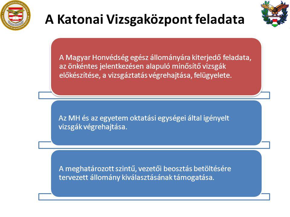 A Katonai Vizsgaközpont feladata A Magyar Honvédség egész állományára kiterjedő feladata, az önkéntes jelentkezésen alapuló minősítő vizsgák előkészít